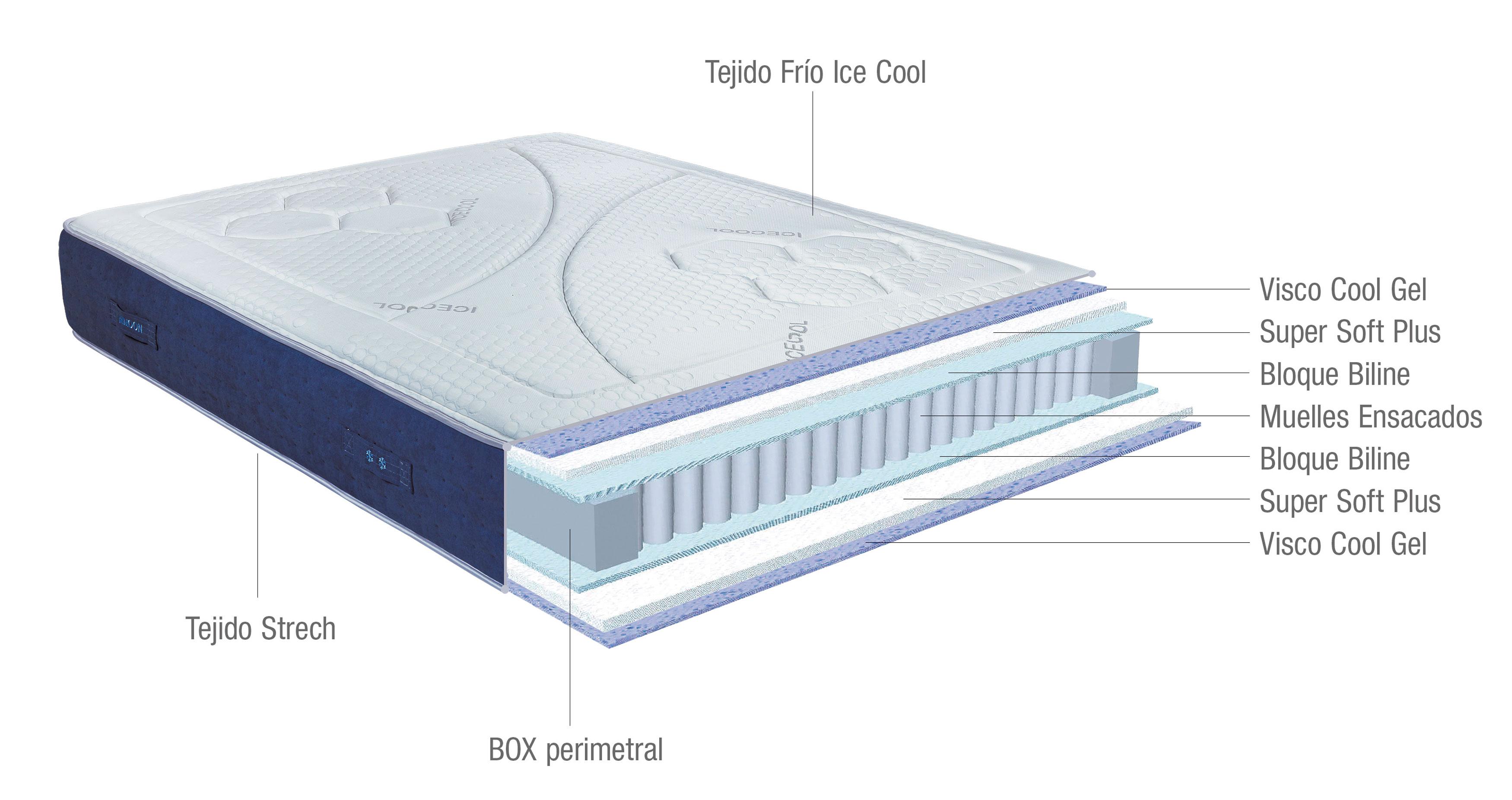 ice-cool-capas